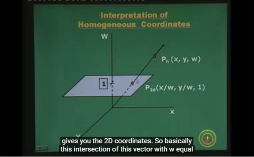 http://study.aisectonline.com/images/Lecture - 7 Transformations in 2D.jpg