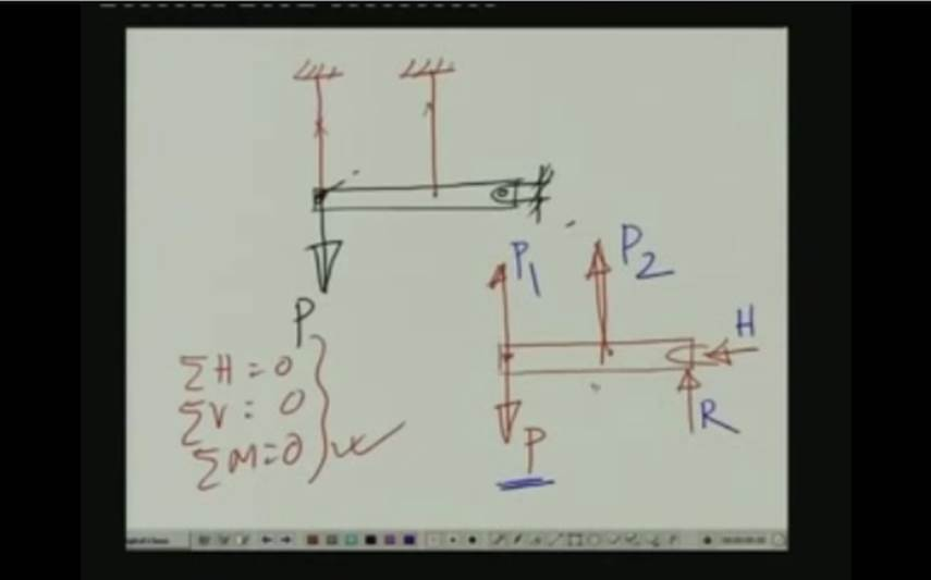 http://study.aisectonline.com/images/Lecture - 9 Analysis of Strain III.jpg