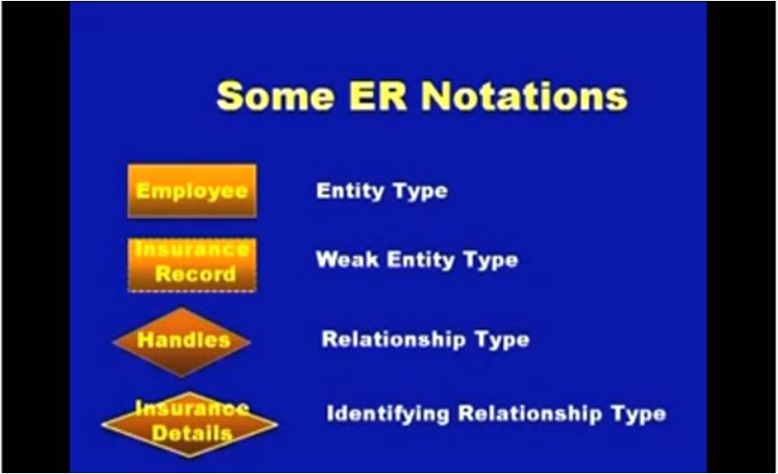 http://study.aisectonline.com/images/Lecture - 9 ER Model to Relational Model Maping.jpg