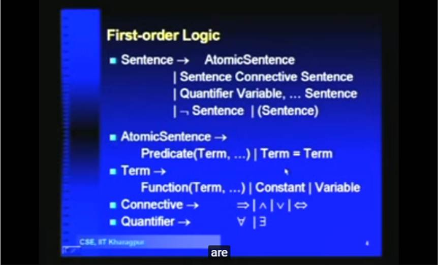 http://study.aisectonline.com/images/Lecture - 9 First Order Logic.jpg
