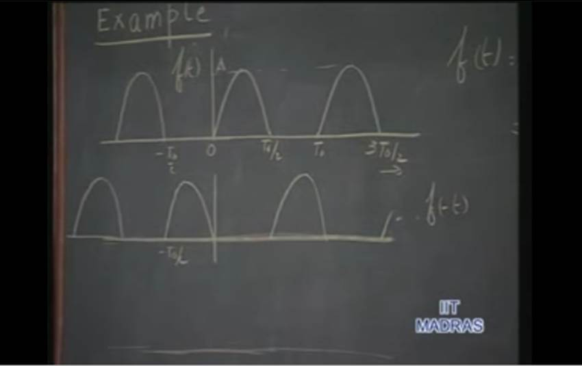 http://study.aisectonline.com/images/Lecture - 9 Fourier Series (3).jpg