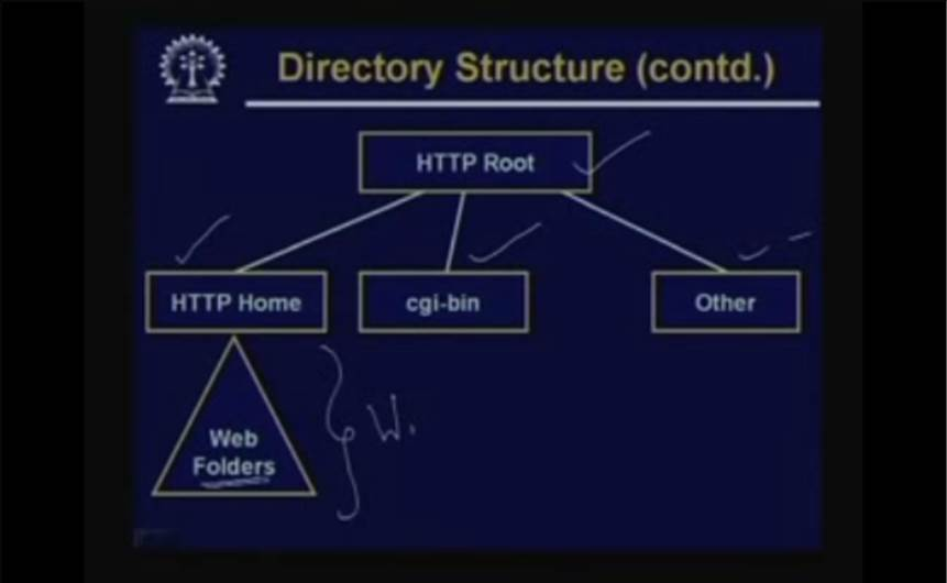 http://study.aisectonline.com/images/Lecture -12 World Wide Web - Part-II.jpg
