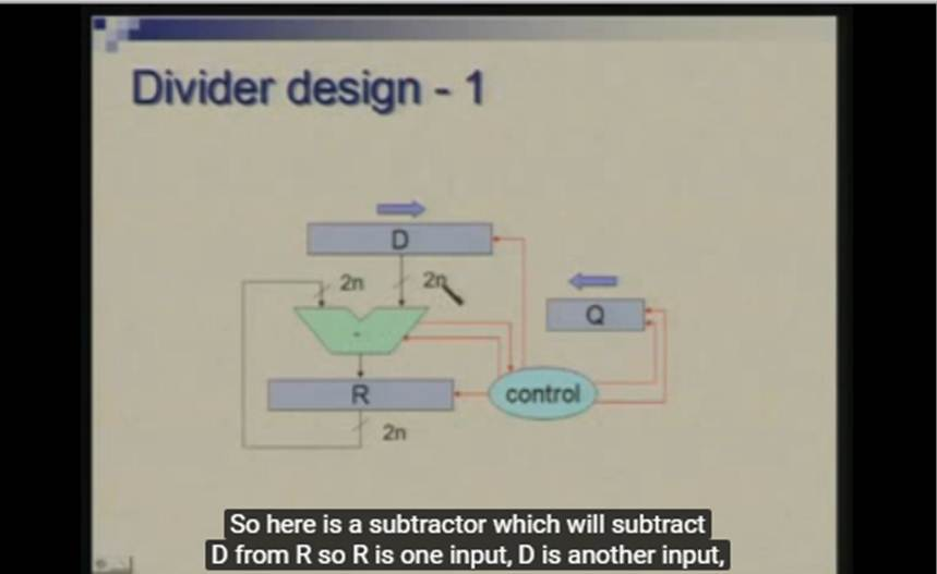 http://study.aisectonline.com/images/Lecture -14 Divider Design.jpg