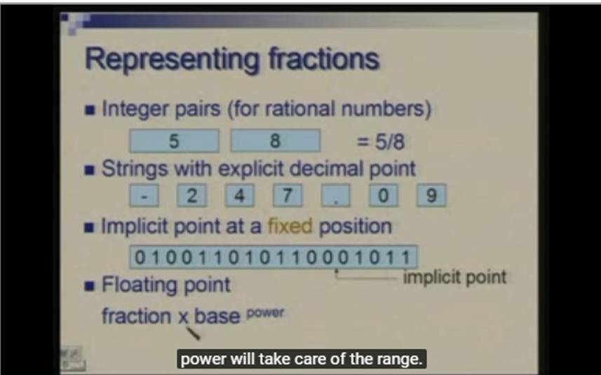 http://study.aisectonline.com/images/Lecture -16 Floating Point Arithmetic.jpg