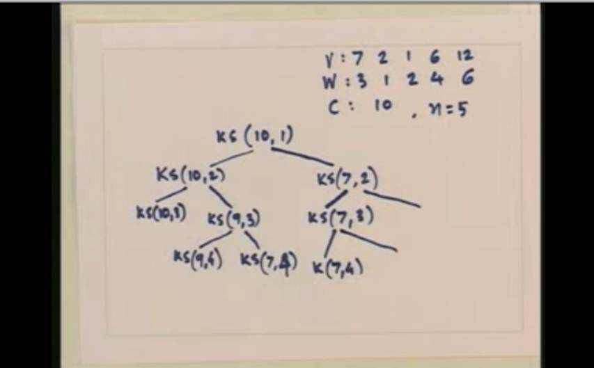 http://study.aisectonline.com/images/Lecture -18 Dynamic Programming.jpg