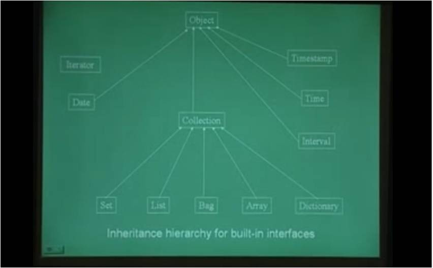 http://study.aisectonline.com/images/Lecture -37 Object Oriented Databases II.jpg