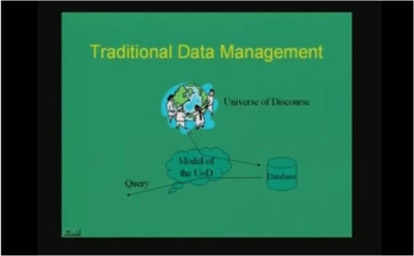 http://study.aisectonline.com/images/Lecture -40 XML Databases.jpg