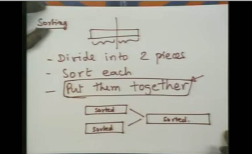 http://study.aisectonline.com/images/Lecture -6 Divide And Conquer-I.jpg