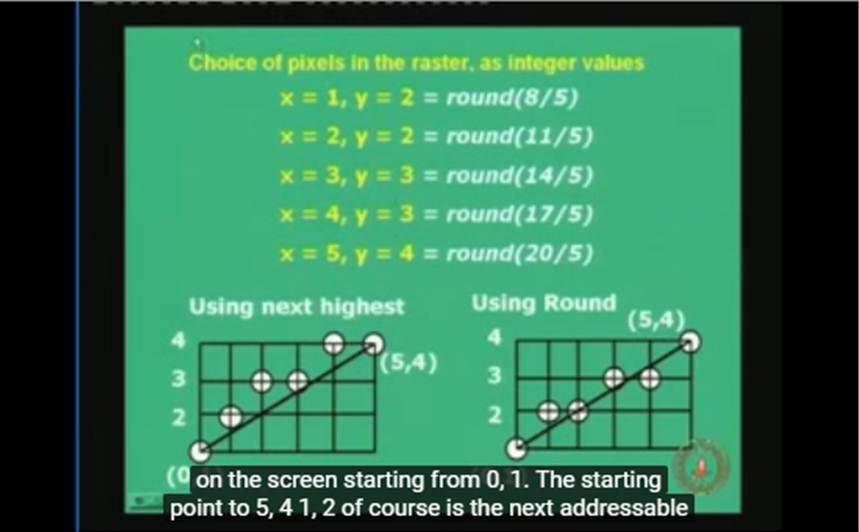 http://study.aisectonline.com/images/Lecture 13 - Scan Converting Lines, Circles and Ellipses.jpg