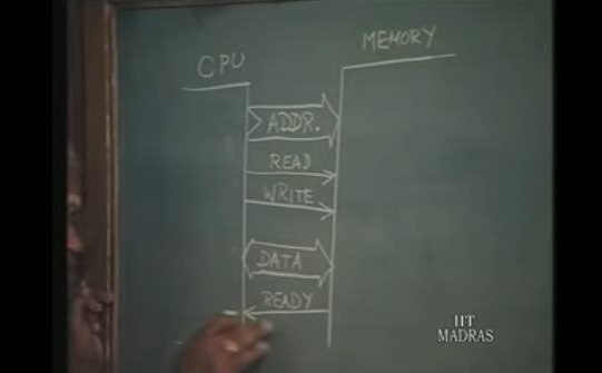 http://study.aisectonline.com/images/Lecture 15 - Inroduction to memory system.jpg