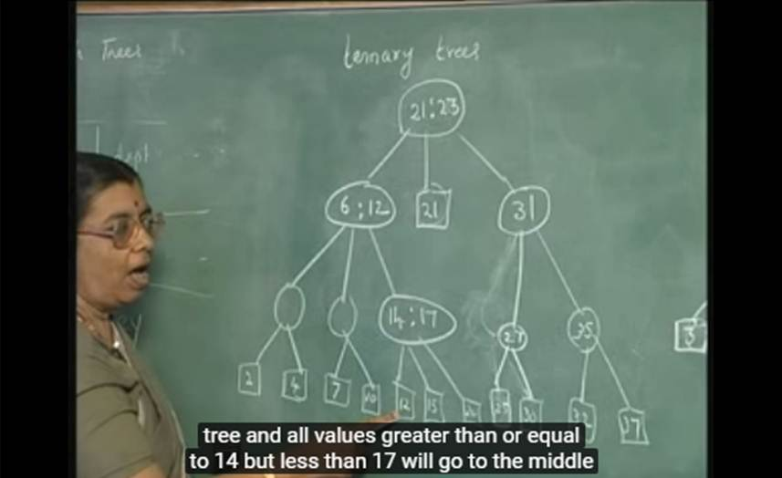 http://study.aisectonline.com/images/Lecture 16 - Trees.jpg