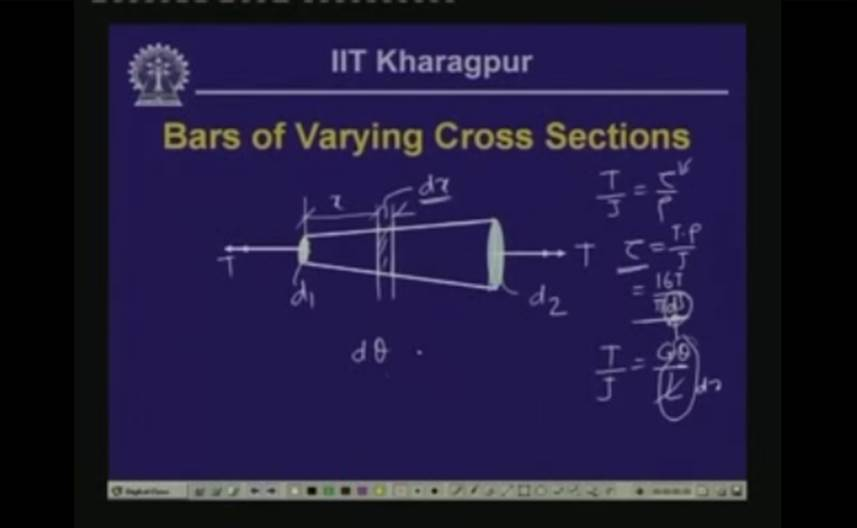 http://study.aisectonline.com/images/Lecture 20 Torsion - III.jpg