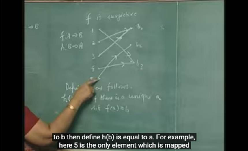 http://study.aisectonline.com/images/Lecture 26 - Functions Contd...jpg