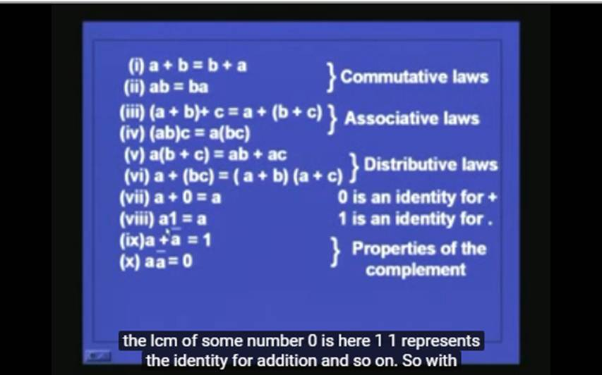 http://study.aisectonline.com/images/Lecture 36-Algebras Contd...jpg