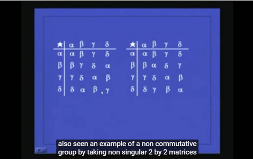 http://study.aisectonline.com/images/Lecture 37-Algebras Contd...jpg