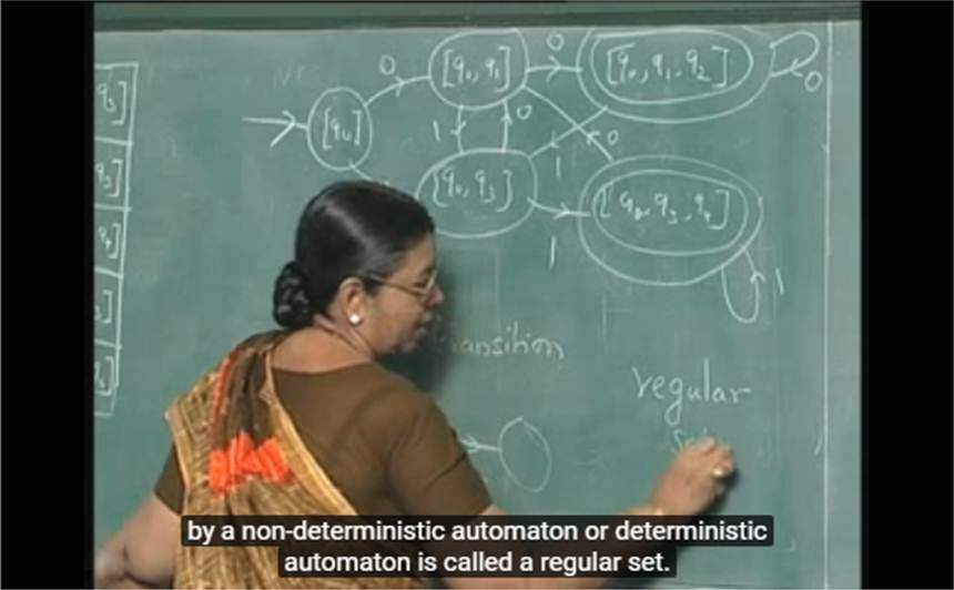 http://study.aisectonline.com/images/Lecture 39-Finite State Automaton Contd...jpg