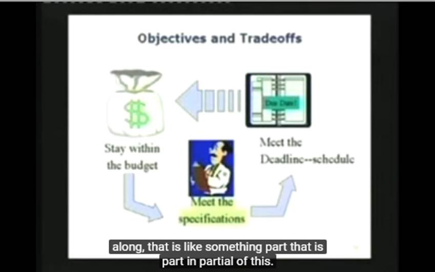 http://study.aisectonline.com/images/Lecture-14.jpg
