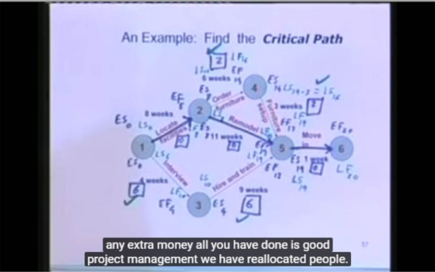 http://study.aisectonline.com/images/Lecture-16.jpg
