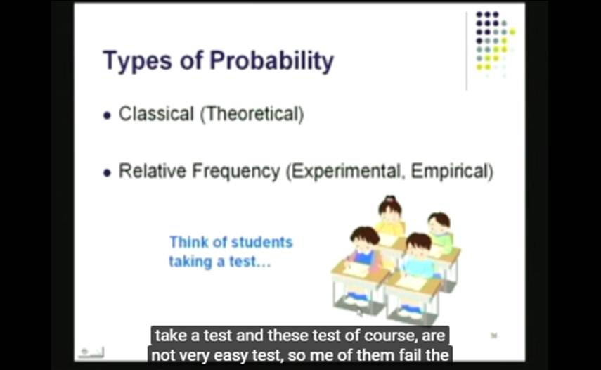 http://study.aisectonline.com/images/Lecture-6A.jpg