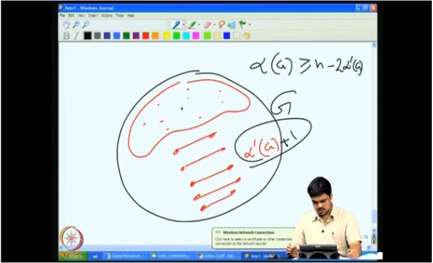 http://study.aisectonline.com/images/Mod-01 Lec-02 Matchings-Konig's theorem and Hall's theorem.jpg