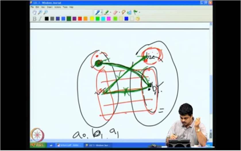 http://study.aisectonline.com/images/Mod-01 Lec-03 More on Hall's theorem and some applications.jpg
