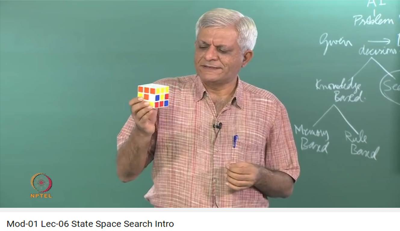 http://study.aisectonline.com/images/Mod-01 Lec-06 State Space Search Intro.jpg