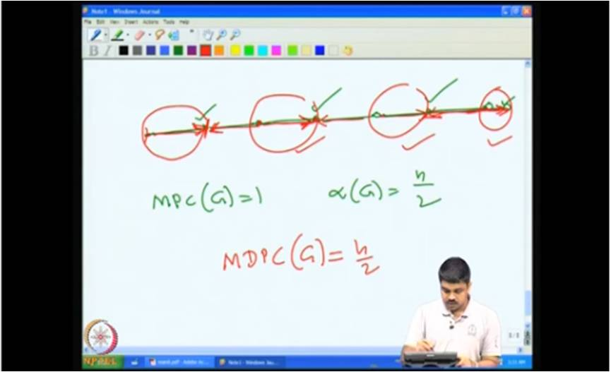 http://study.aisectonline.com/images/Mod-01 Lec-08 Gallai -- Millgram theorem, Dilworth's theorem.jpg
