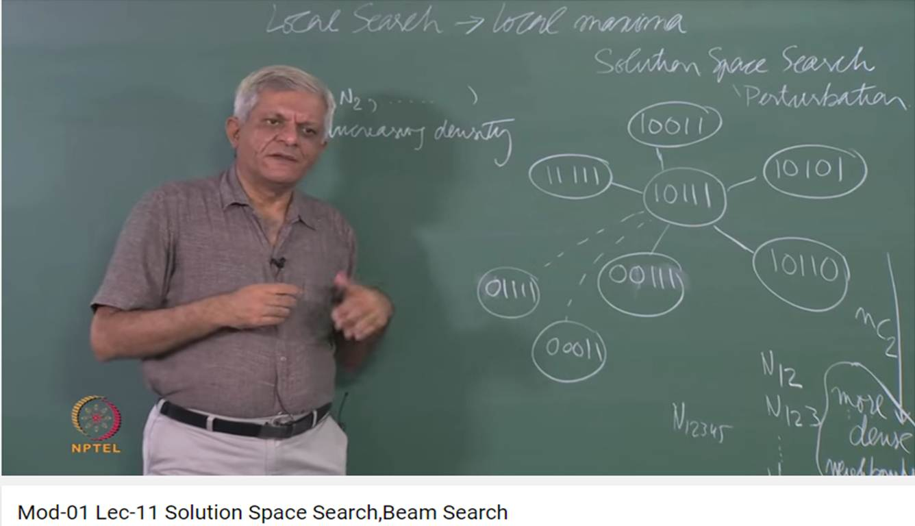 http://study.aisectonline.com/images/Mod-01 Lec-11 Solution Space Search,Beam Search.jpg