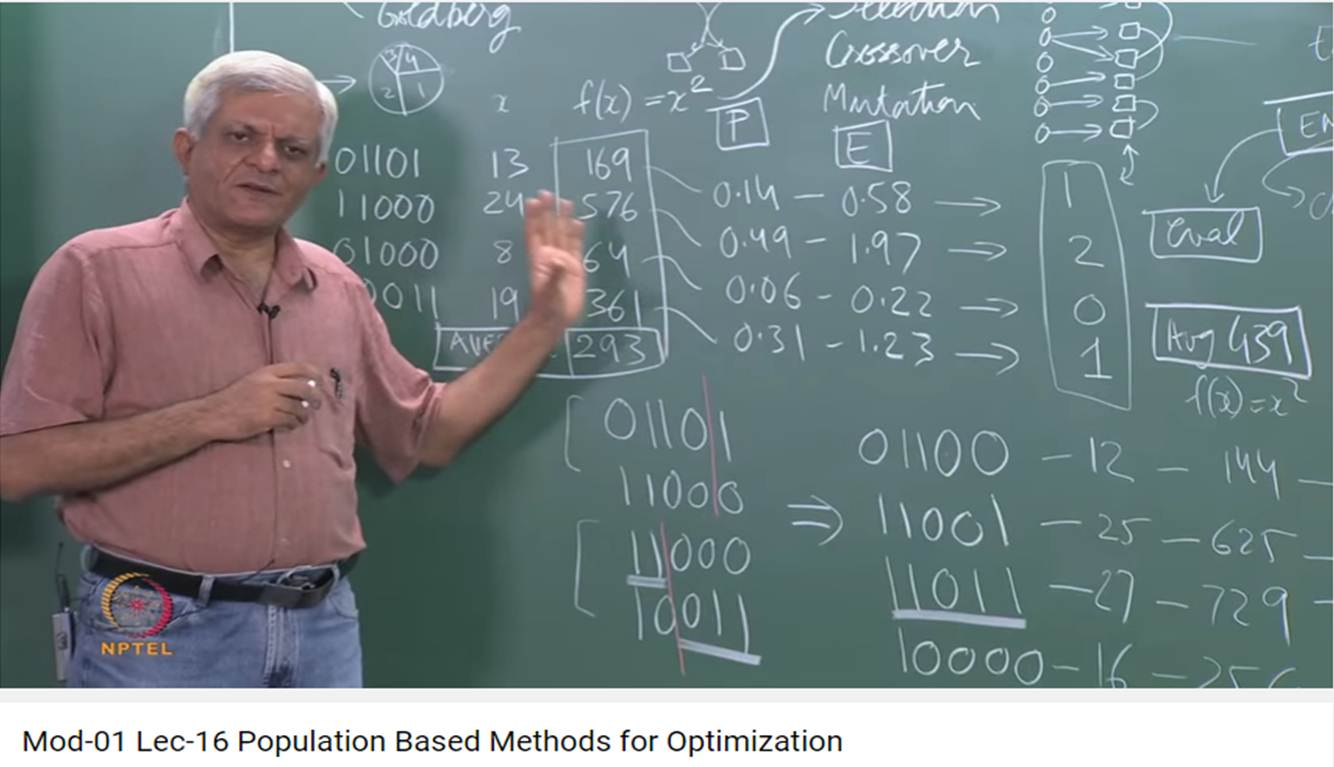 http://study.aisectonline.com/images/Mod-01 Lec-16 Population Based Methods for Optimization.jpg