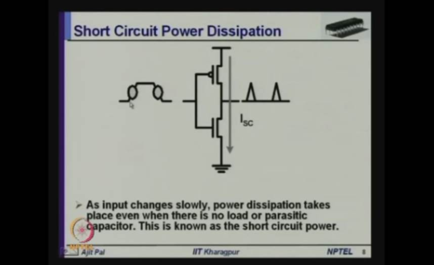 http://study.aisectonline.com/images/Mod-01 Lec-20 Dynamic Power Dissipation.jpg