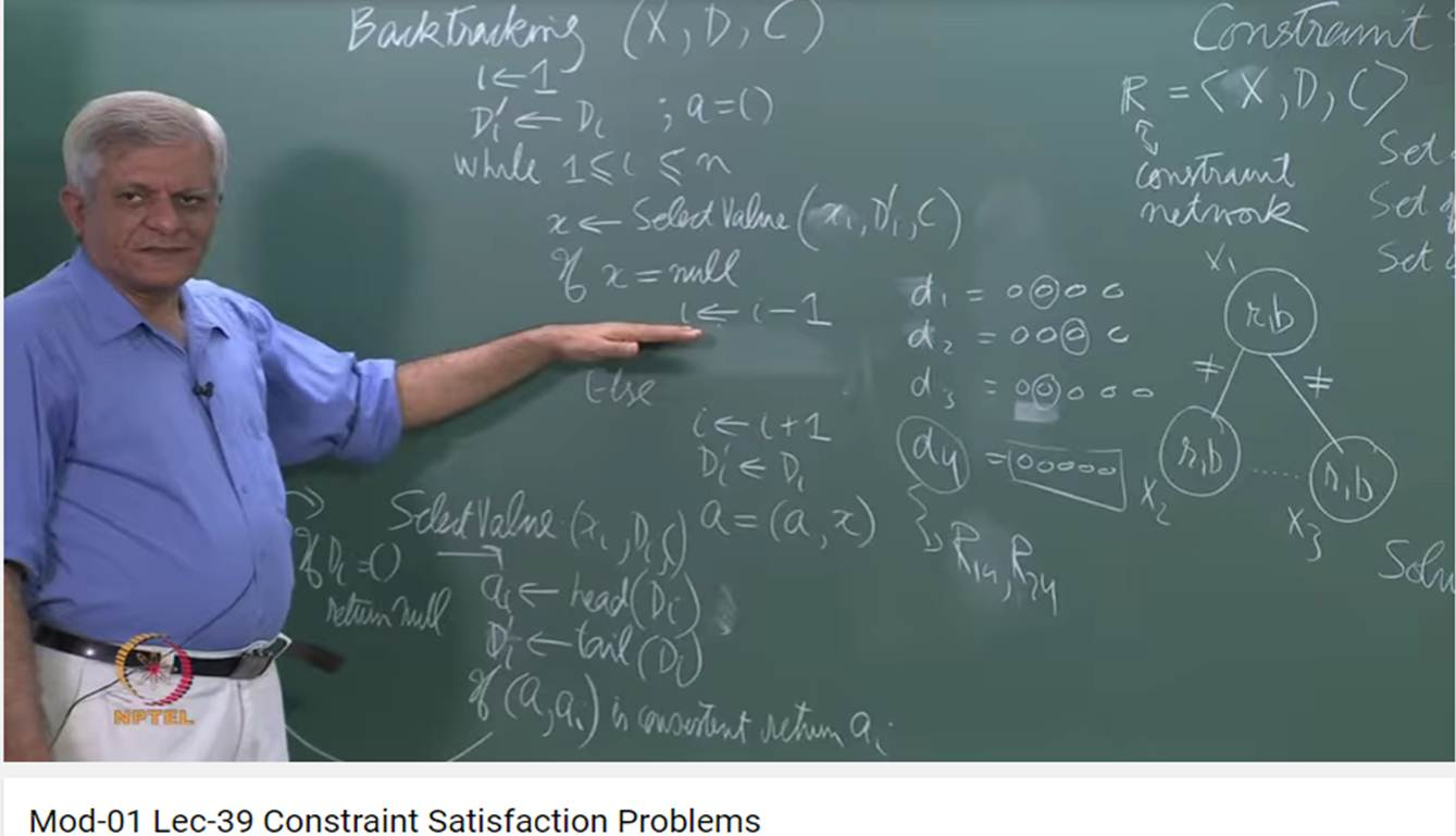 http://study.aisectonline.com/images/Mod-01 Lec-39 Constraint Satisfaction Problems.jpg