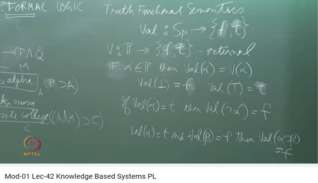 http://study.aisectonline.com/images/Mod-01 Lec-42 Knowledge Based Systems PL.jpg