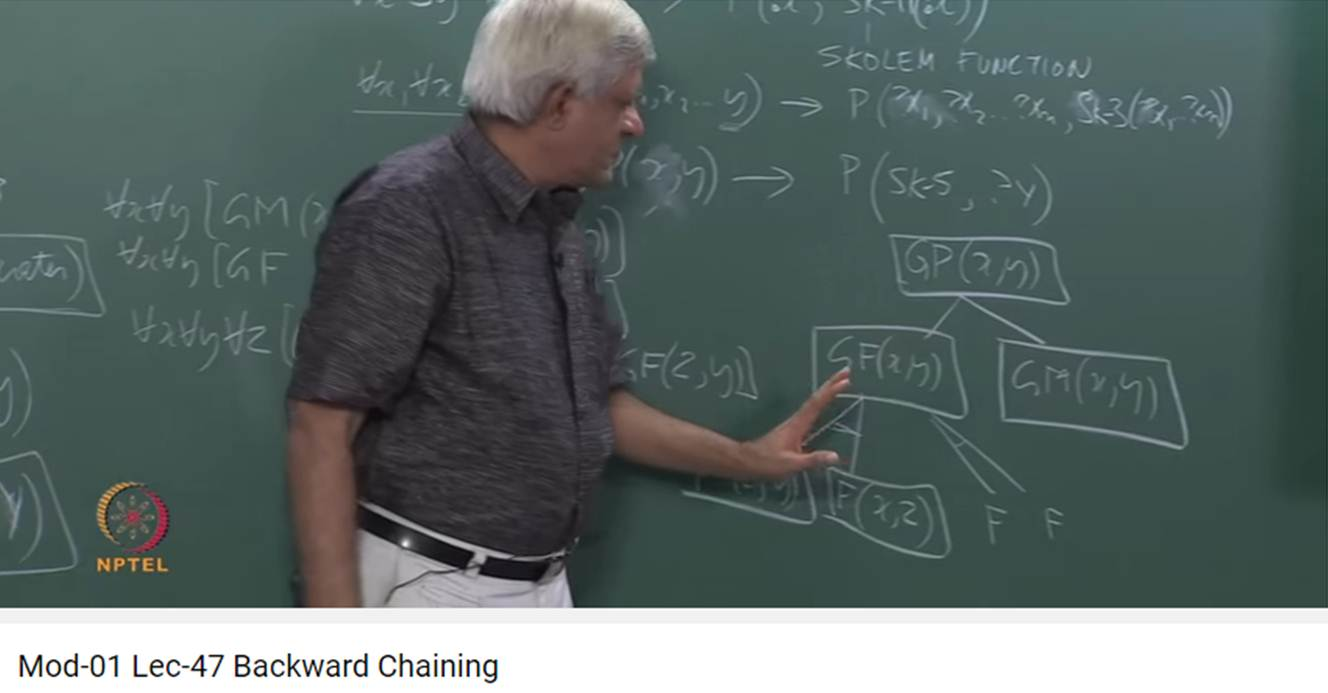 http://study.aisectonline.com/images/Mod-01 Lec-47 Backward Chaining.jpg