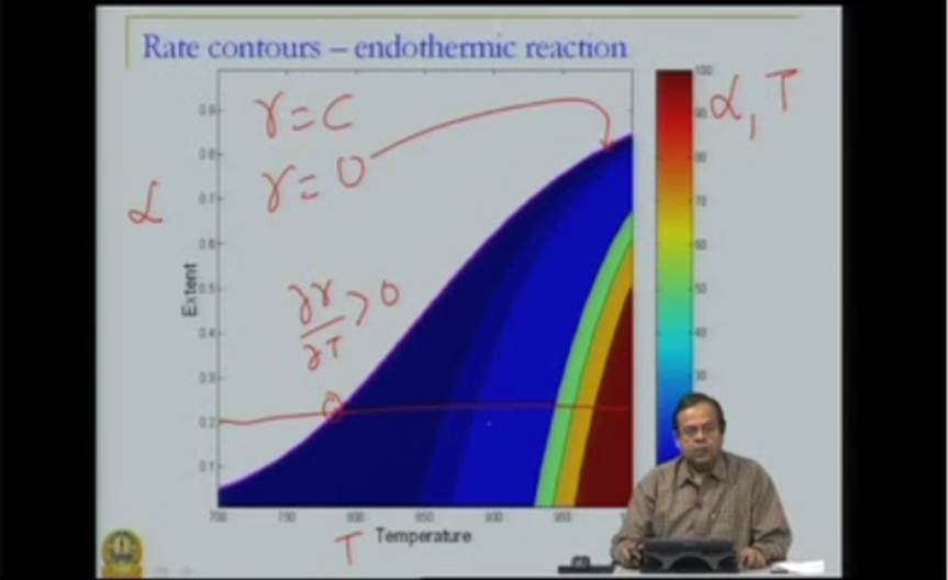 http://study.aisectonline.com/images/Mod-02 Lec-06 Chemical Reaction Kinetics and Reactor Design.jpg