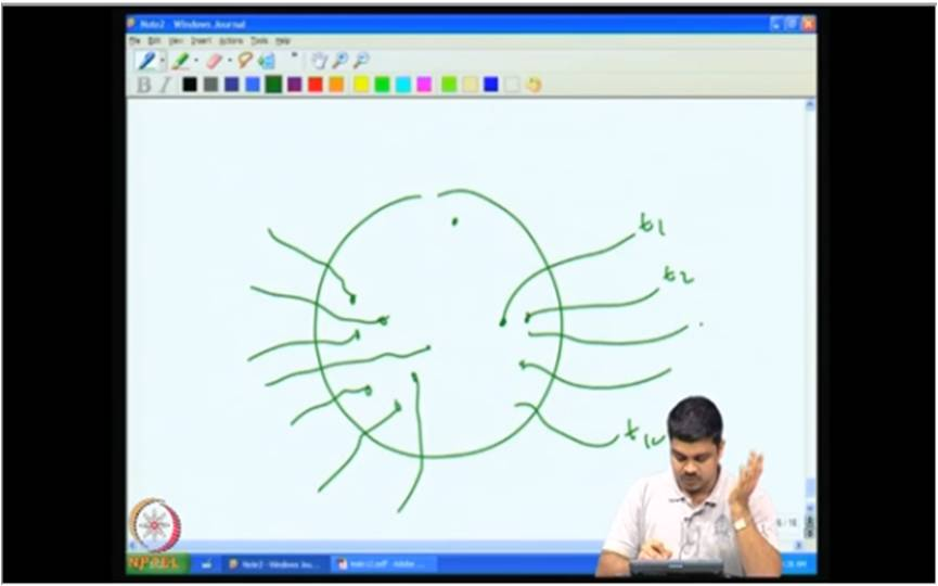 http://study.aisectonline.com/images/Mod-02 Lec-12 Minors, topological minors and more on k- linkedness.jpg