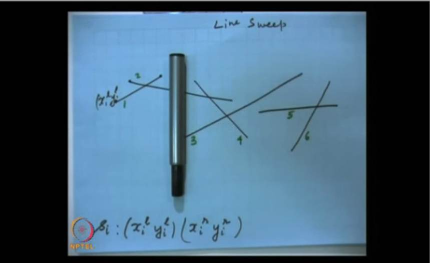 http://study.aisectonline.com/images/Mod-03 Lec-04 Line Sweep Method.jpg