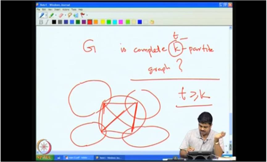 http://study.aisectonline.com/images/Mod-03 Lec-16 Proof of Vizing's theorem, Introduction to planarity.jpg