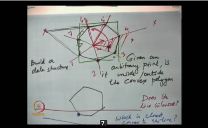 http://study.aisectonline.com/images/Mod-04 Lec-10 More Convex Hull Algorithms.jpg