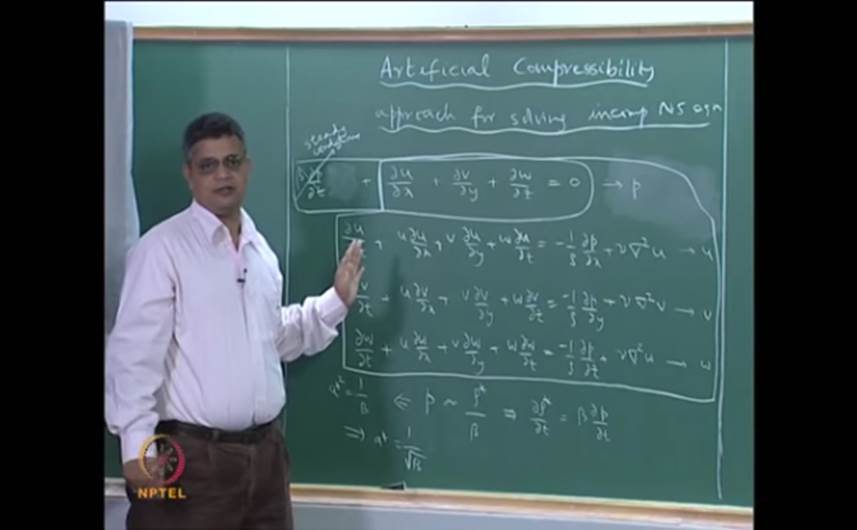 http://study.aisectonline.com/images/Mod-04 Lec-19 Artificial compressibility method and the streamfunction-vorticity method.jpg