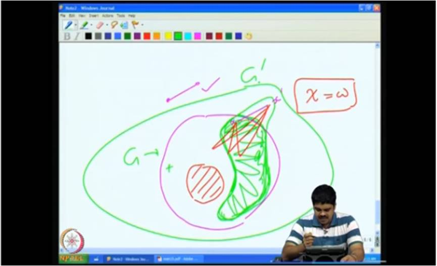 http://study.aisectonline.com/images/Mod-04 Lec-25 Proof of weak perfect graph theorem (WPGT).jpg