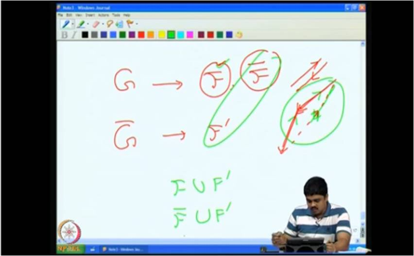 http://study.aisectonline.com/images/Mod-04 Lec-27 More special classes of graphs.jpg