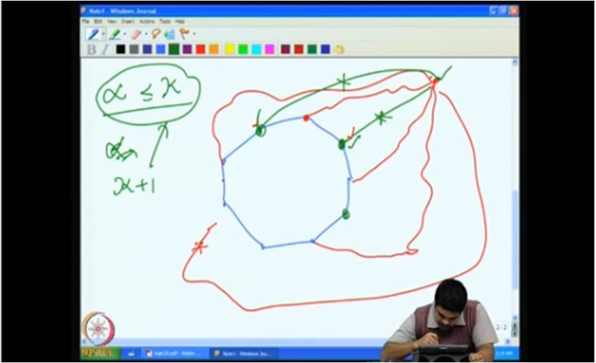 http://study.aisectonline.com/images/Mod-04 Lec-29 More on Hamiltonicity-Chvatal's theorem.jpg