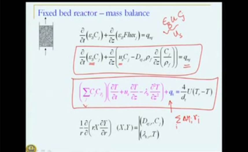 http://study.aisectonline.com/images/Mod-05 Lec-28 Chemical Reactor Design-Mass and Energy Balances for Heterogenous Reactions.jpg