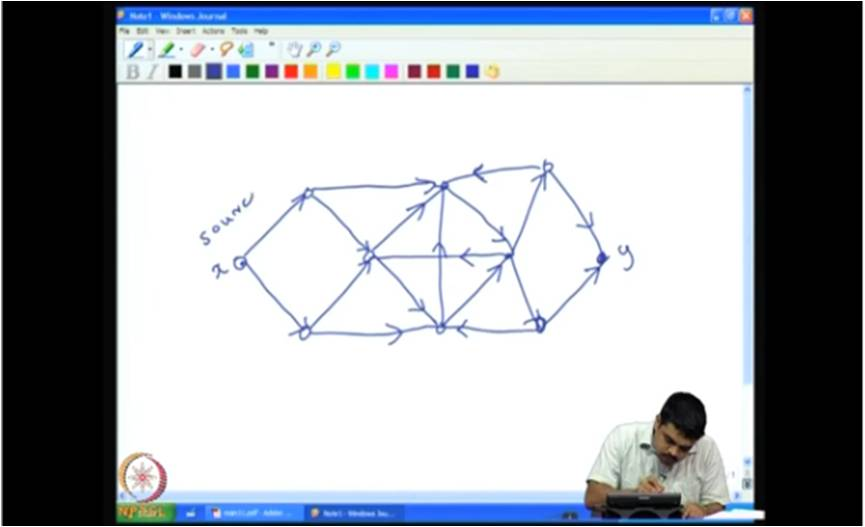 http://study.aisectonline.com/images/Mod-05 Lec-31 Network flows- Max flow mincut theorem.jpg