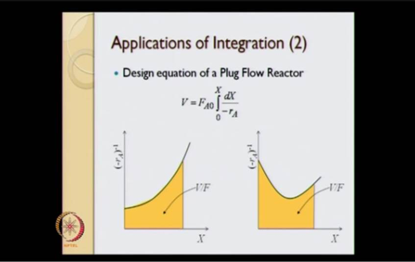 http://study.aisectonline.com/images/Mod-06 Lec-20 Differentiation and Integration Part 1.jpg