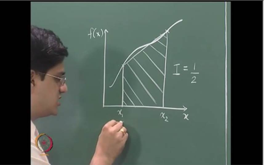 http://study.aisectonline.com/images/Mod-06 Lec-22 Differentiation and Integration Part 3.jpg