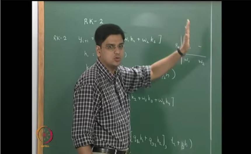 http://study.aisectonline.com/images/Mod-07 Lec-28 Ordinary Differential Equations (initial value problems) Part 4.jpg