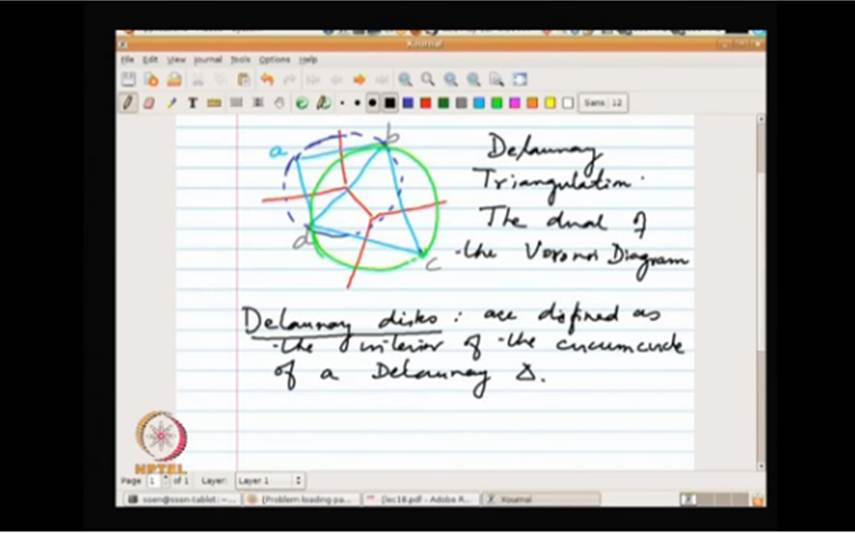 http://study.aisectonline.com/images/Mod-08 Lec-19 Delaunay Triangulation..jpg