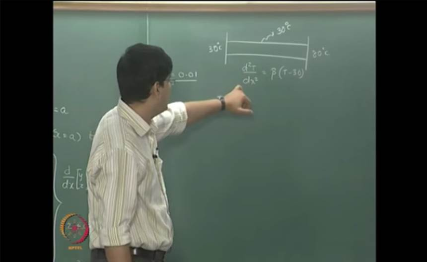 http://study.aisectonline.com/images/Mod-08 Lec-34 Ordinary Differential Equations (boundary value problems) Part 1.jpg