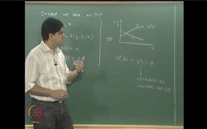 http://study.aisectonline.com/images/Mod-08 Lec-35 Ordinary Differential Equations (boundary value problems) Part 2.jpg